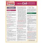 Resumão Direito Civil 1